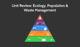 Unit Review: Human Population & Waste Management