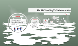 The ABC Model of Crisis Intervention