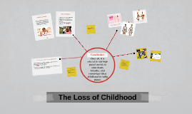 The Loss of Childhood