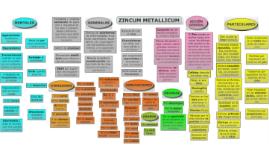 Zincum Metallicum Cmap