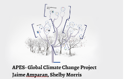 Copy of APES- Global Climate Change Project