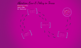 Abortion Law & Policy in Texas