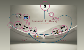 Copy of Feminist Film Theory