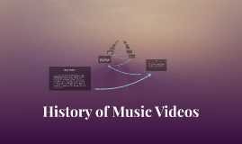 History of  Music Videos