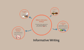Copy of Informative Writing