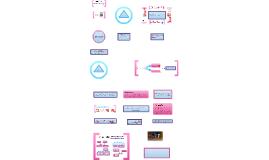 Copy of Sistema operativos