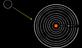 Copy of planeten