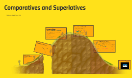 COMPARATIVES AND SUPERLATIVES (adapted from Miguel Sanchez, 2014)