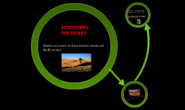 Ecosystems. The Desert.