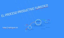 Copy of EL PROCESO PRODUCTIVO TURISTICO