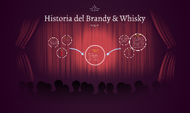 Historia del Brandy & Whiskey