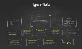 Copy of Types of Hooks