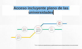 acceso incluyente pleno de las universidades