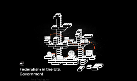Federalism in the U.S. Government