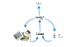 Copy of Shiftpick prezi
