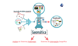 Mestrado em Geomática e Pós-graduação em SIG