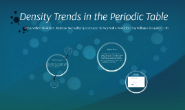 Density Trends in the Periodic Table