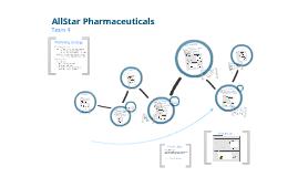 Copy of PharmaSim Marketing Strategy
