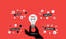 TEDEd - Ignite, Ideate, Iterate