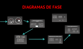 Copy of DIAGRAMA DE FASE