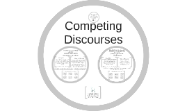 Online Competing Discourses