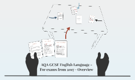 Copy of AQA GCSE English Language - For exams from 2017