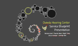Oviedo Hearing Center | Service Blueprint Presentation