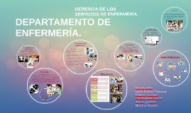 Copy of DEPARTAMENTO DE ENFERMERIA.