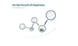Genius Hour- On My Pursuit of Happiness