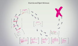 Copy of Exercise and Sport Sciences