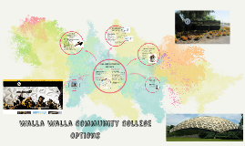 Walla Walla Community College options
