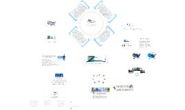 Copy of Copy of Z-Title Presentation