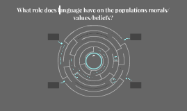 What role does Language have on the populations morals/value