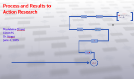 Process and Results to Action Research