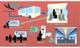 Aplicactivos digitales AeroServicios