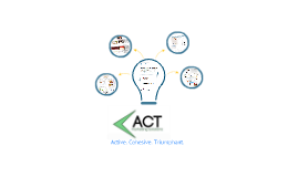 ACT: Search Engine Marketing