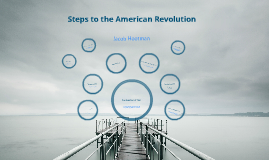 Copy of Steps to the American Revolution