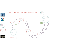 Copy of Copy of AVID: Critical Reading Strategies
