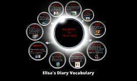Elisa's Diary Vocabulary with Pictures