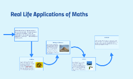 Real life Appications of Maths