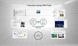 Copy of How to leverage results for new strategic partnerships?