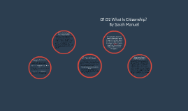 01.02 What Is Citizenship?: Assessment