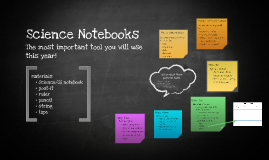 Copy of Creating Science Notebooks