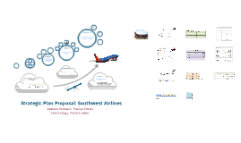 Copy of Strategic Plan Proposal: Southwest Airlines