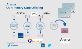 Our Primary Care Offering