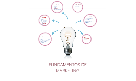 PRESENTACION MARKETING