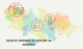 Holistic approach to treating an addiction