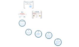 프로이트 [도라사례] 분석 발제 자료