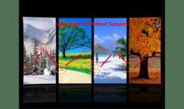 Why Does Earth Have Seasons