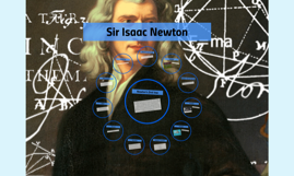 Copy of Sir Isaac Newton